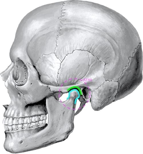 Trastornos articulación temporomandibular